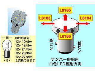 129083:L8184 R&W L・ビーム ストップ/テール用 ナンバー照明付 レッド&ホワイトモデル(口金型ダブル)